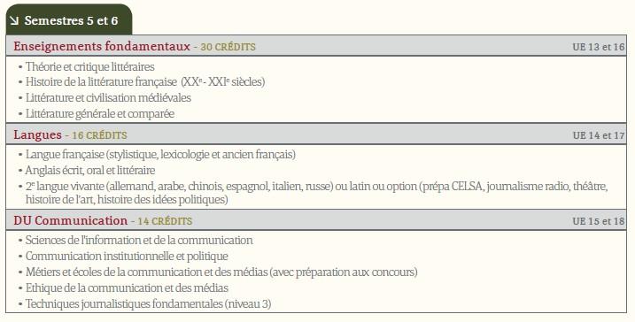 licence de lettres modernes du communication icr institut catholique de rennes